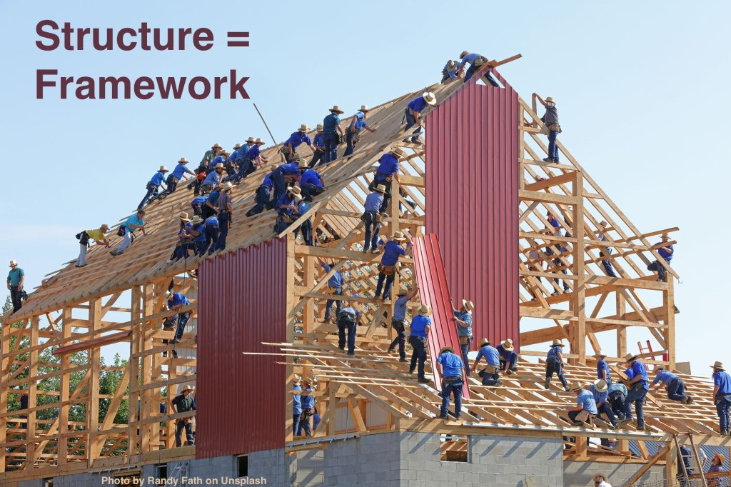 Structure is conveyance and framework